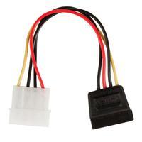 Valueline VLCP73500V015 - Zwart, Rood, Wit, Geel