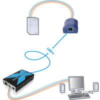 ADDER Link X100-PS2/P KVM PS2 VGA (PS2 CAM) 100M Remote User Station Extender Pair