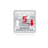 Lancom Systems Advanced Option S Garantie- en supportuitbreiding
