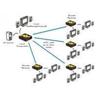 ADDER Link AV104T ALAV104T AV VGA Digital Signage 4 Way Transmitter Unit over Single CATx Cable
