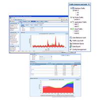 Hewlett Packard Enterprise IMC Network Traffic Analyzer Network monitoring software