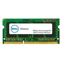 DELL 256MB Printer Memory Printergeheugen