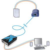 ADDER Link X100AS/R KVM PS2 VGA Audio Out Remote User Station Receiver Unit Inc SKEW Compensation