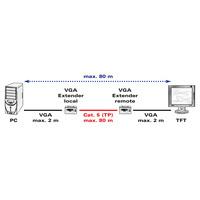 Value VGA verlengset over TP kabel, max. 80m 80 m Videosplitter - Grijs