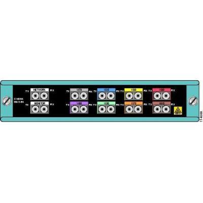 Cisco CWDM-MUX8A= Multiplexeurs en longueur d'onde